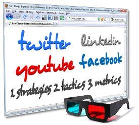 Twitter Facebook Linkedin Youtube Life Science Social Media Workshop and Training