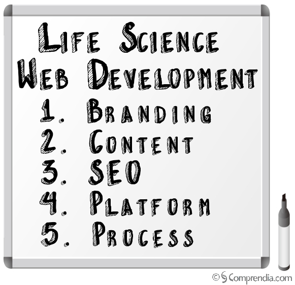 Life Science Web Development