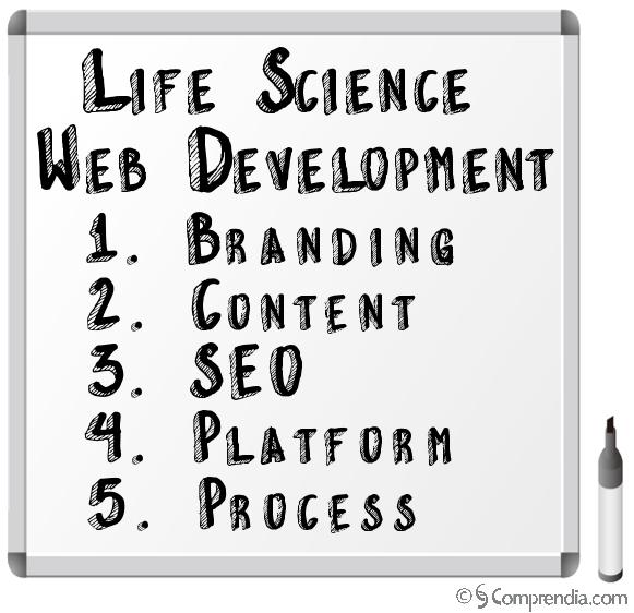Life Science Web Development