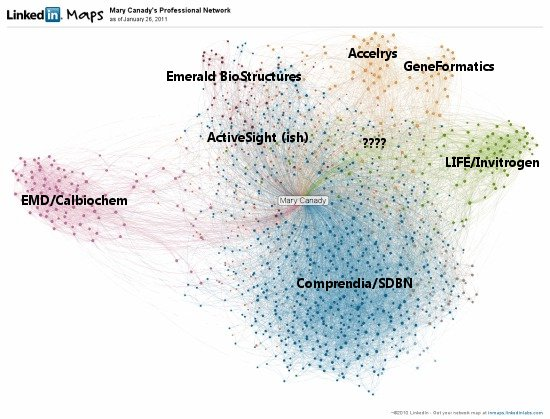 LinkedIn Life Science Network Visualization