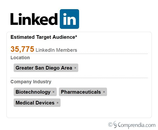 Life Science LinkedIn Analysis
