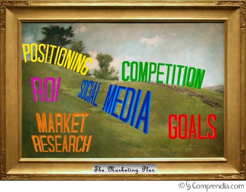 Life Science Marketing Plan