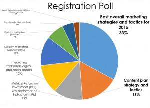 October 2014 webinar poll